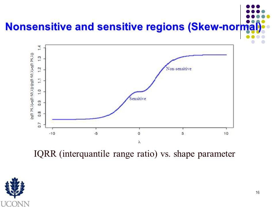 16 Nonsensitive and sensitive regions (Skew-normal) IQRR (interquantile range ratio) vs. shape parameter Non-sensitive Sensitive