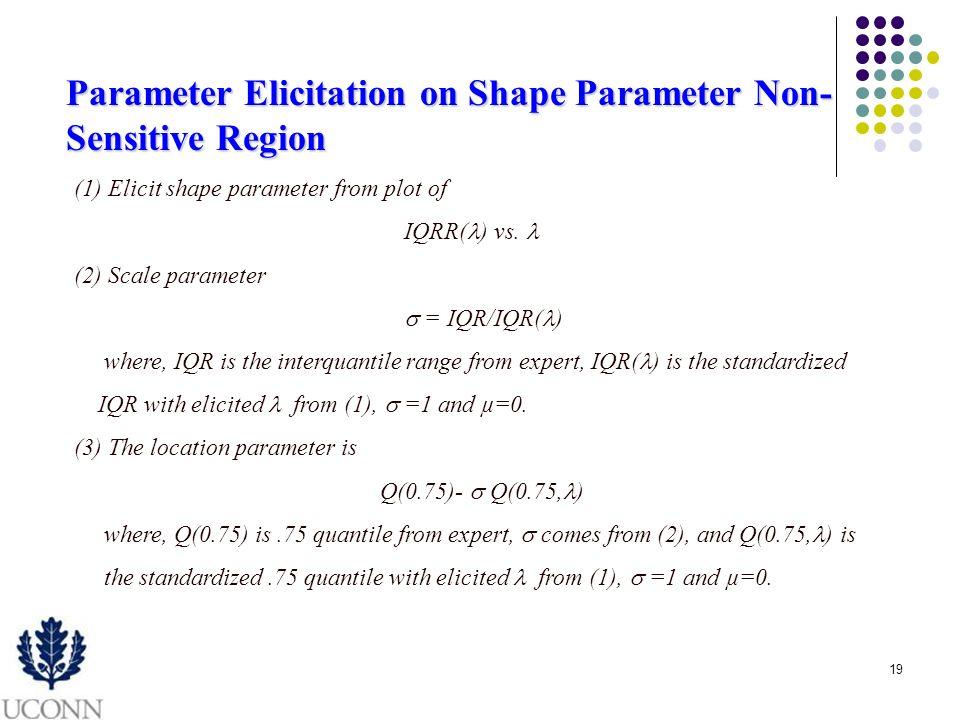 19 Parameter Elicitation on Shape Parameter Non- Sensitive Region (1) Elicit shape parameter from plot of IQRR( ) vs. (2) Scale parameter = IQR/IQR( )