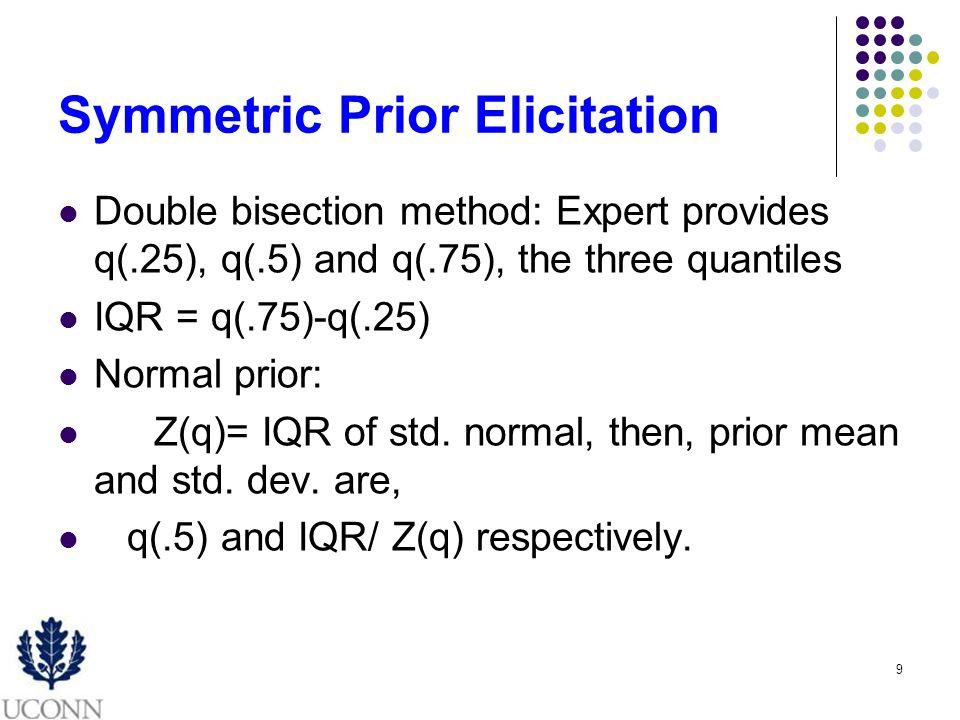 9 Symmetric Prior Elicitation Double bisection method: Expert provides q(.25), q(.5) and q(.75), the three quantiles IQR = q(.75)-q(.25) Normal prior: Z(q)= IQR of std.