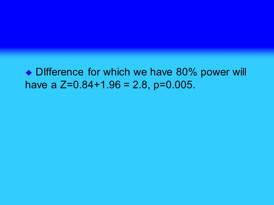 DIfference for which we have 80% power will have a Z=0.84+1.96 = 2.8, p=0.005.