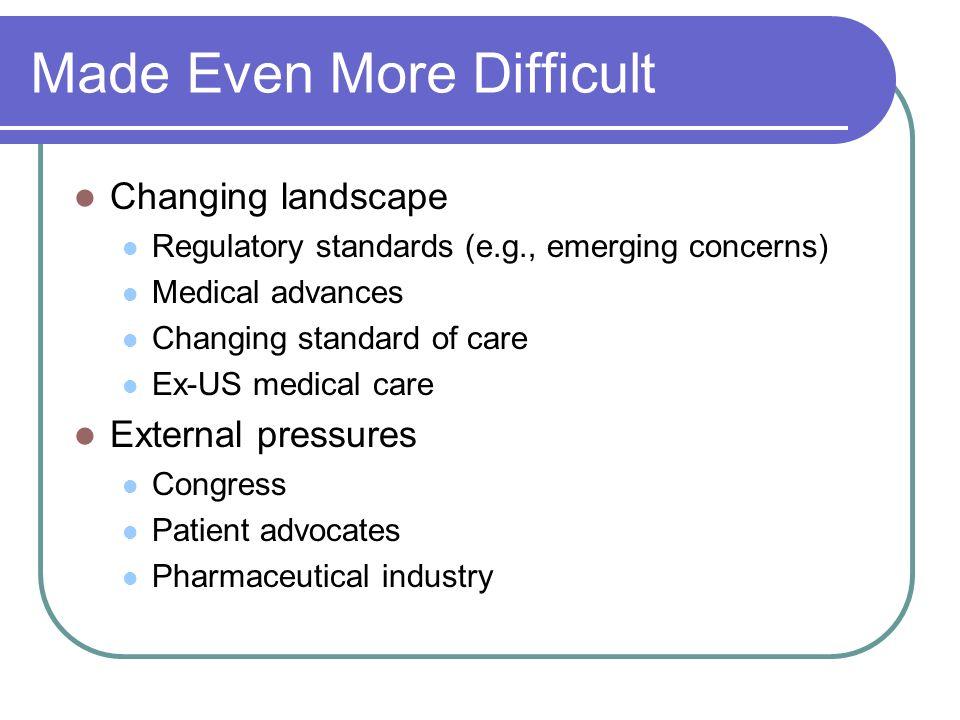 Made Even More Difficult Changing landscape Regulatory standards (e.g., emerging concerns) Medical advances Changing standard of care Ex-US medical ca