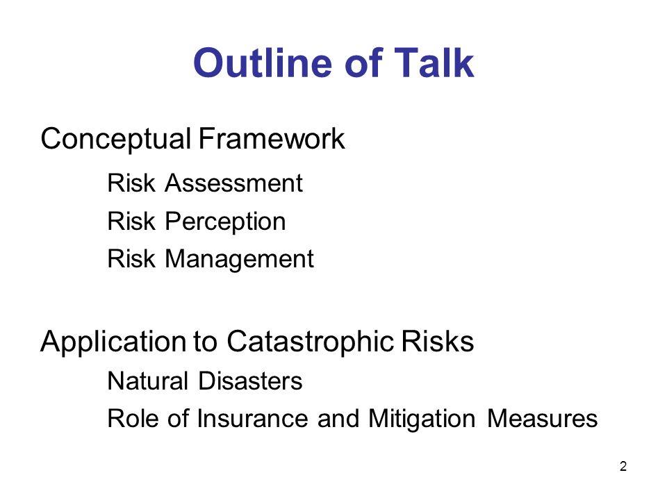 Outline of Talk Conceptual Framework Risk Assessment Risk Perception Risk Management Application to Catastrophic Risks Natural Disasters Role of Insur