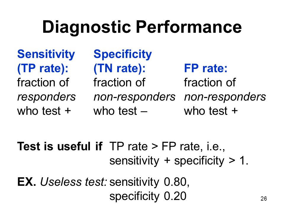 26 Diagnostic Performance Sensitivity Specificity (TP rate):(TN rate):FP rate: fraction offraction offraction of respondersnon-responders non-responde