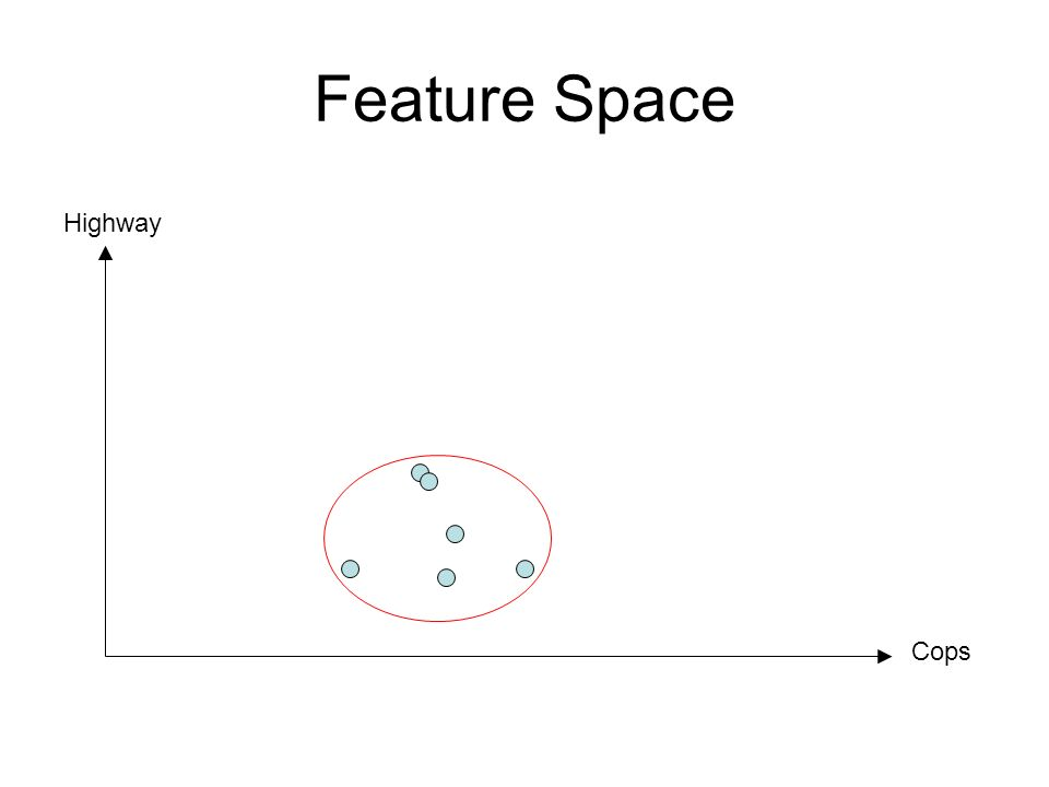 Location Space and Feature Space Transform observations from location space to feature space Look for clusters in the feature space Fit a density in feature space For each coordinate, the likelihood of an event is the density of the transformed coordinate (from location to feature)