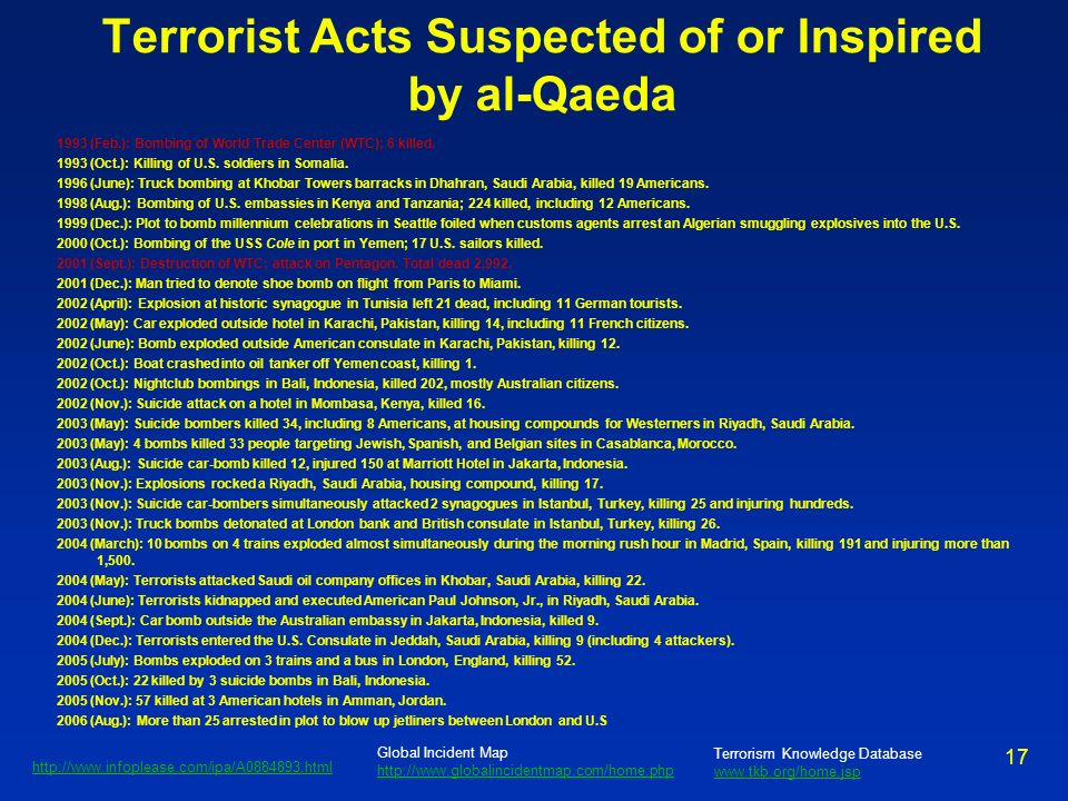 17 Terrorist Acts Suspected of or Inspired by al-Qaeda 1993 (Feb.): Bombing of World Trade Center (WTC); 6 killed. 1993 (Oct.): Killing of U.S. soldie