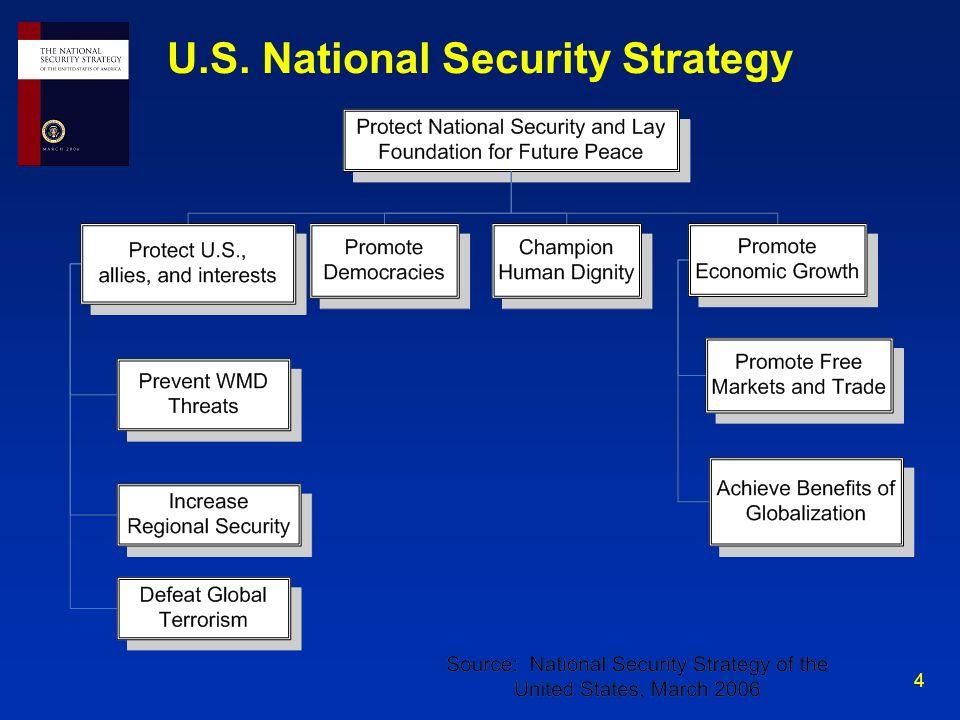 4 U.S. National Security Strategy