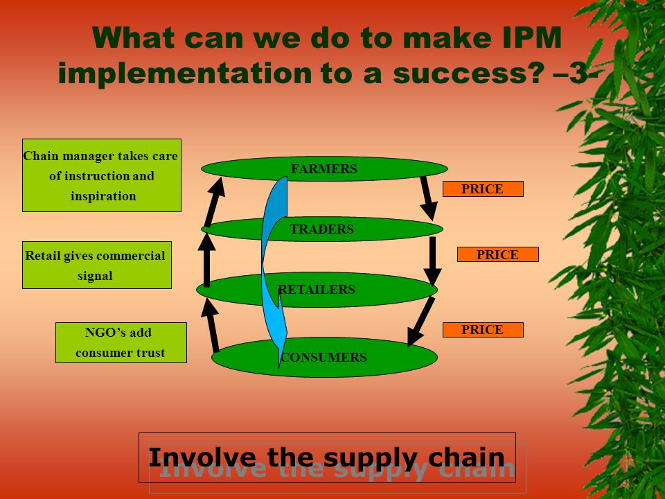 What can we do to make IPM implementation to a success.