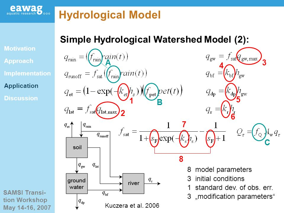 SAMSI Transi- tion Workshop May 14-16, 2007 Hydrological Model Simple Hydrological Watershed Model (2): Kuczera et al.