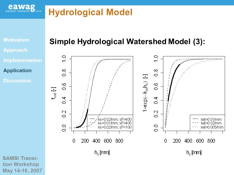SAMSI Transi- tion Workshop May 14-16, 2007 Hydrological Model Simple Hydrological Watershed Model (3): Motivation Approach Implementation Application Discussion