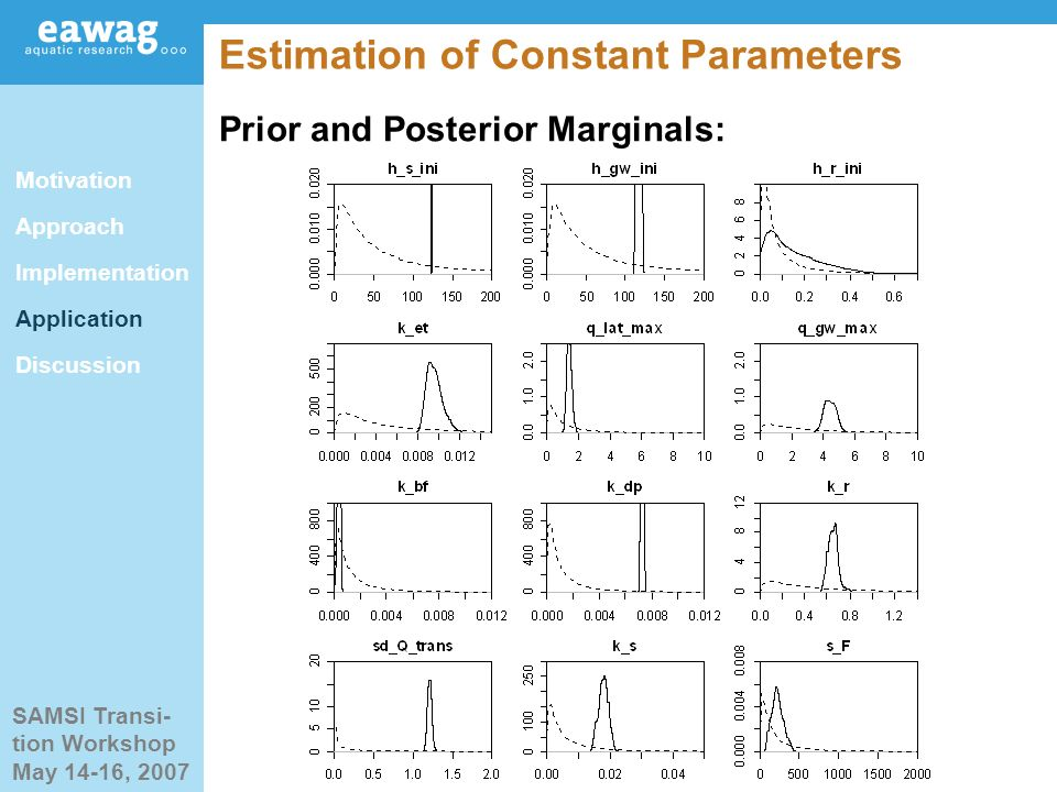 SAMSI Transi- tion Workshop May 14-16, 2007 Estimation of Constant Parameters Prior and Posterior Marginals: Motivation Approach Implementation Application Discussion