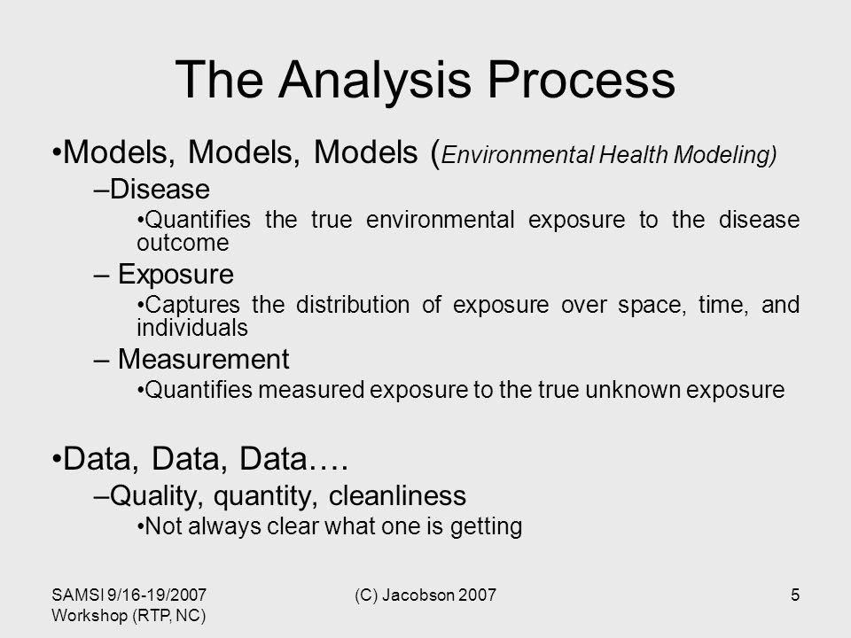 SAMSI 9/16-19/2007 Workshop (RTP, NC) (C) Jacobson 20075 Models, Models, Models ( Environmental Health Modeling) –Disease Quantifies the true environm