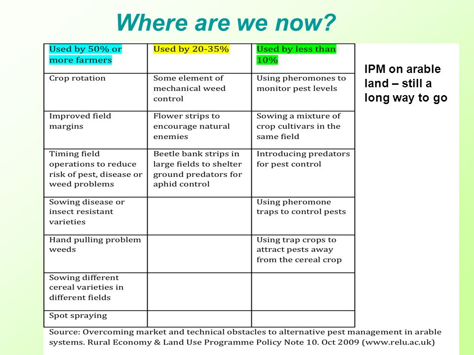 Where are we now IPM on arable land – still a long way to go