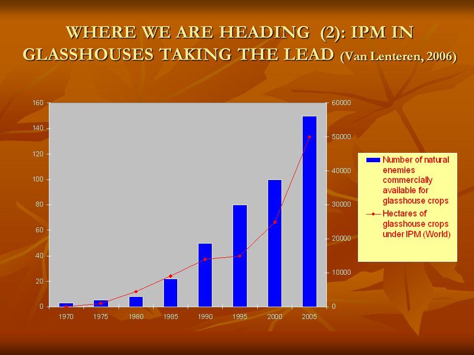 WHERE WE ARE HEADING (2): IPM IN GLASSHOUSES TAKING THE LEAD (Van Lenteren, 2006)