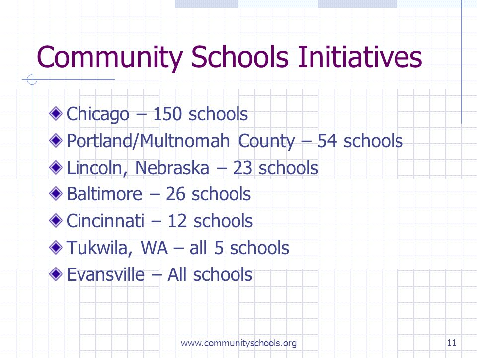 www.communityschools.org11 Community Schools Initiatives Chicago – 150 schools Portland/Multnomah County – 54 schools Lincoln, Nebraska – 23 schools Baltimore – 26 schools Cincinnati – 12 schools Tukwila, WA – all 5 schools Evansville – All schools