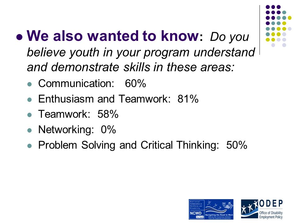 We also wanted to know : Do you believe youth in your program understand and demonstrate skills in these areas: Communication: 60% Enthusiasm and Teamwork: 81% Teamwork: 58% Networking: 0% Problem Solving and Critical Thinking: 50%