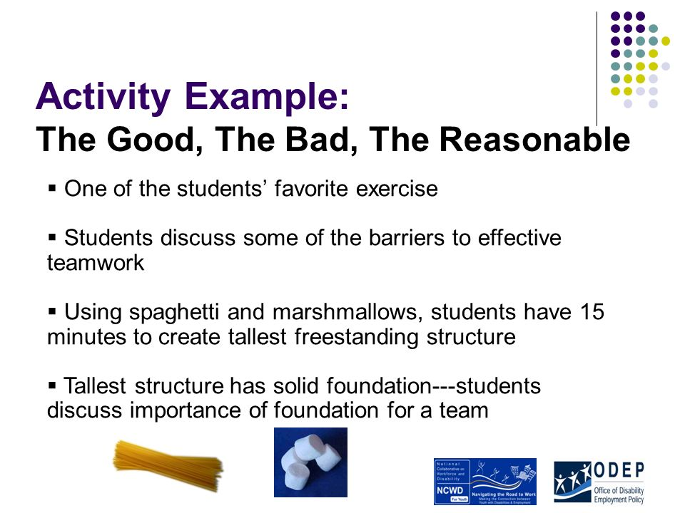 Activity Example: The Good, The Bad, The Reasonable One of the students favorite exercise Students discuss some of the barriers to effective teamwork Using spaghetti and marshmallows, students have 15 minutes to create tallest freestanding structure Tallest structure has solid foundation---students discuss importance of foundation for a team