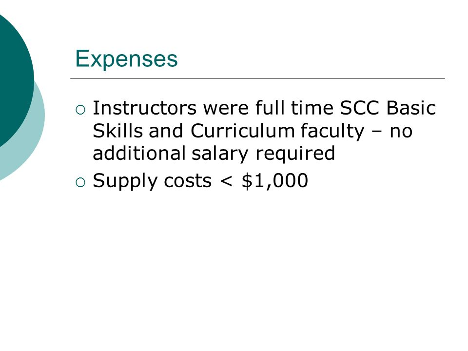 Expenses Instructors were full time SCC Basic Skills and Curriculum faculty – no additional salary required Supply costs < $1,000