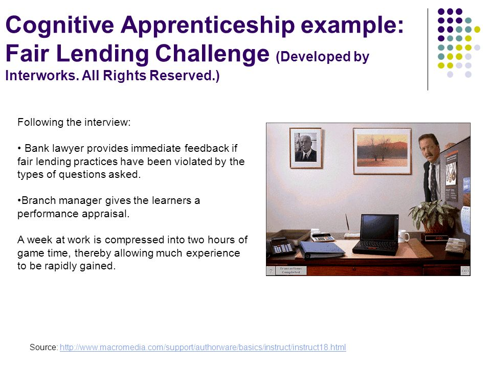 Cognitive Apprenticeship example: Fair Lending Challenge (Developed by Interworks. All Rights Reserved.) Following the interview: Bank lawyer provides