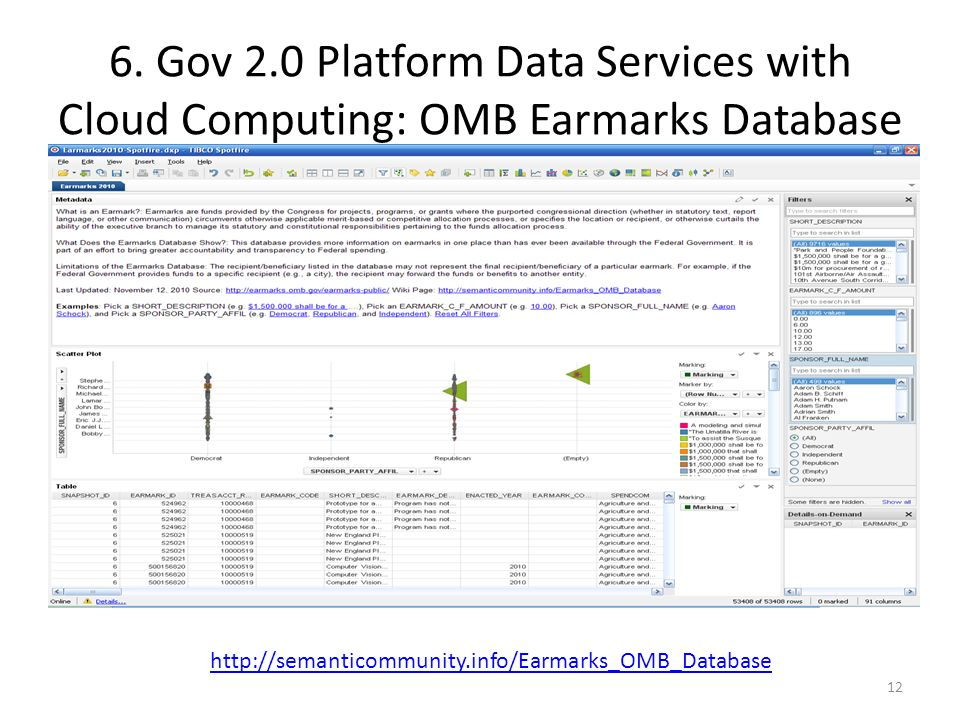 6. Gov 2.0 Platform Data Services with Cloud Computing: OMB Earmarks Database 12 http://semanticommunity.info/Earmarks_OMB_Database