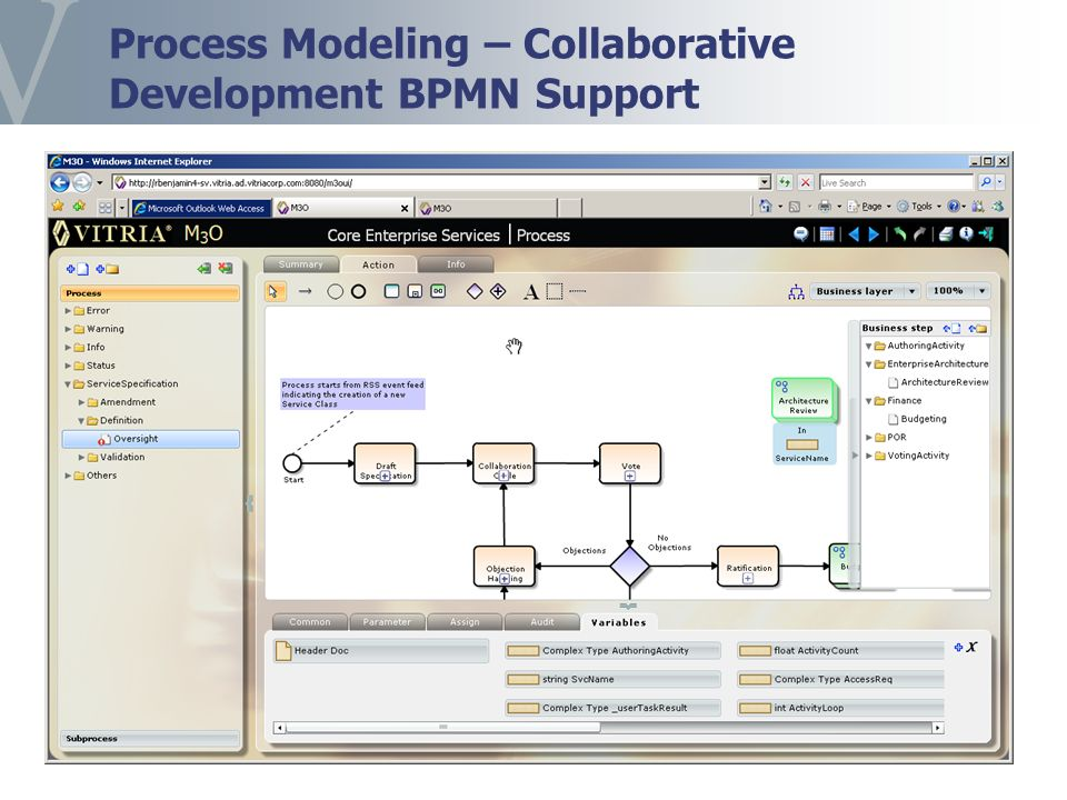 Process Modeling – Collaborative Development BPMN Support