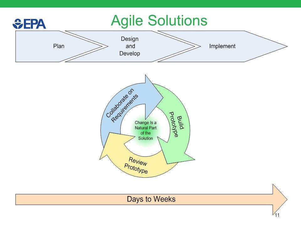 11 Agile Solutions