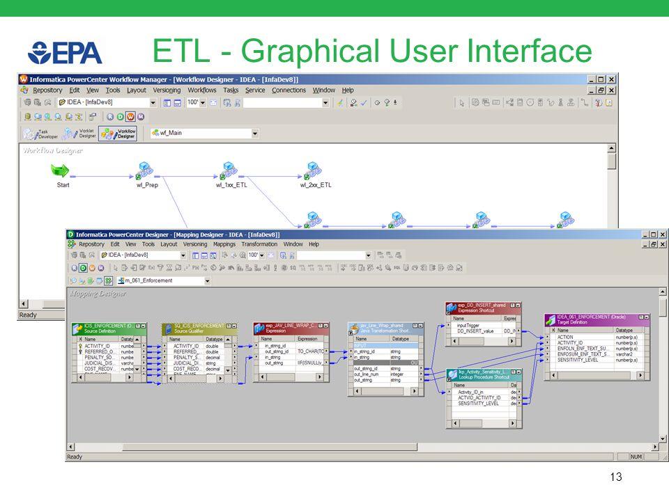 13 ETL - Graphical User Interface