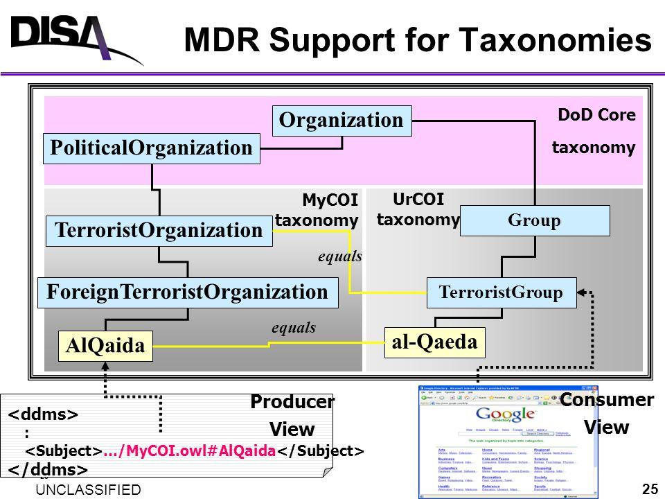 UNCLASSIFIED 25 MDR Support for Taxonomies PoliticalOrganization TerroristOrganization ForeignTerroristOrganization AlQaida MyCOI taxonomy DoD Core ta