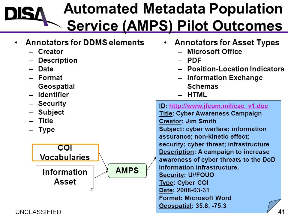 UNCLASSIFIED 41 Automated Metadata Population Service (AMPS) Pilot Outcomes Annotators for DDMS elements –Creator –Description –Date –Format –Geospati