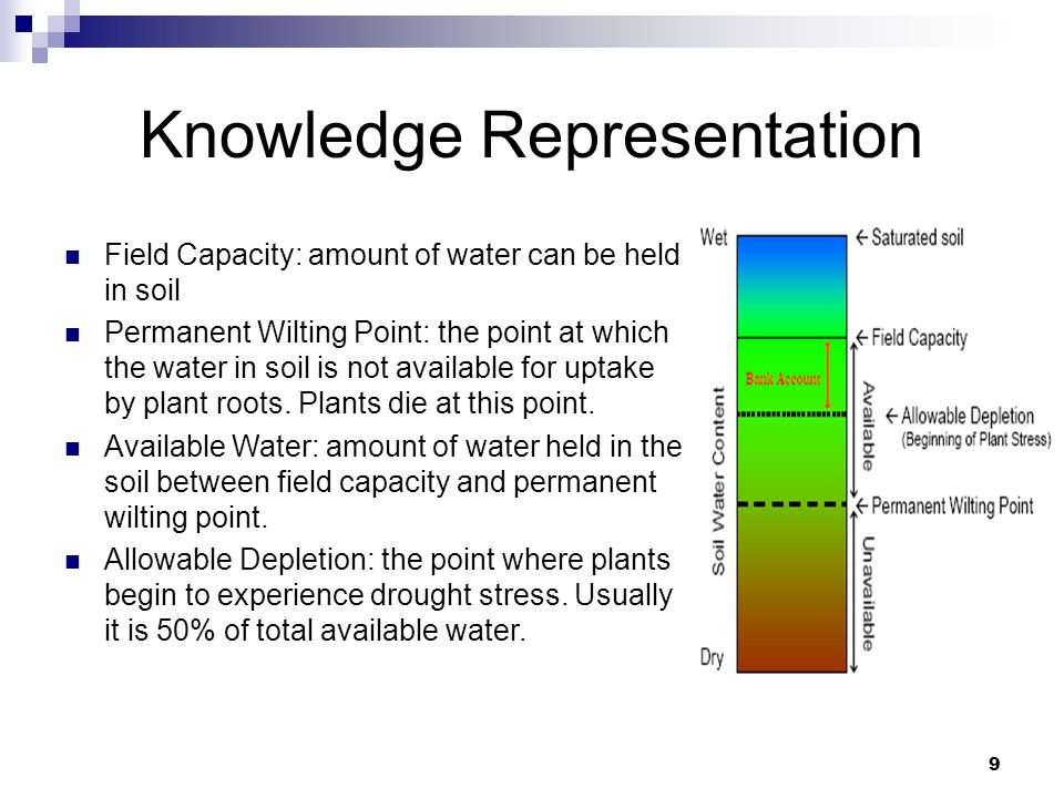 Knowledge Representation 9 Field Capacity: amount of water can be held in soil Permanent Wilting Point: the point at which the water in soil is not available for uptake by plant roots.