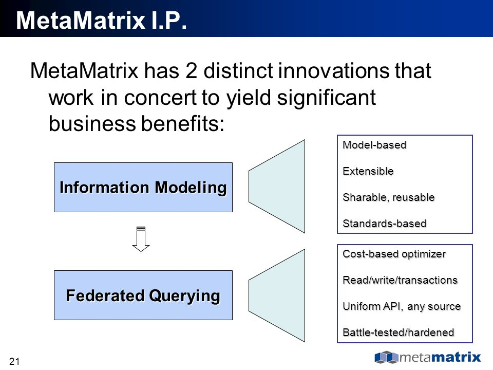 21 MetaMatrix I.P. MetaMatrix has 2 distinct innovations that work in concert to yield significant business benefits: Model-basedExtensible Sharable,