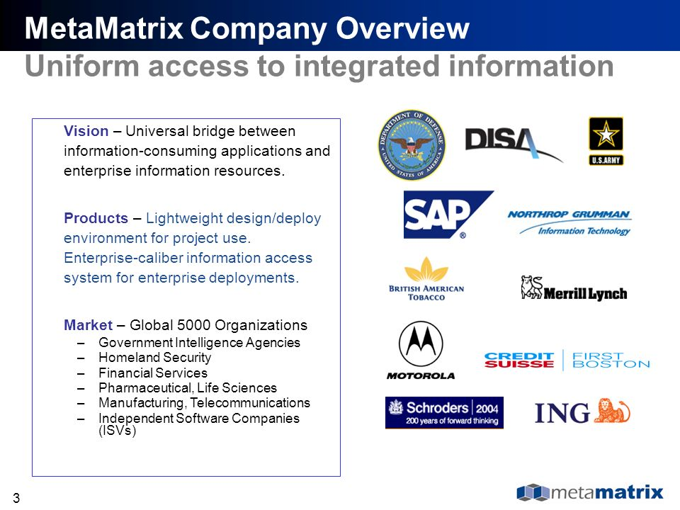 3 MetaMatrix Company Overview Uniform access to integrated information Vision – Universal bridge between information-consuming applications and enterp