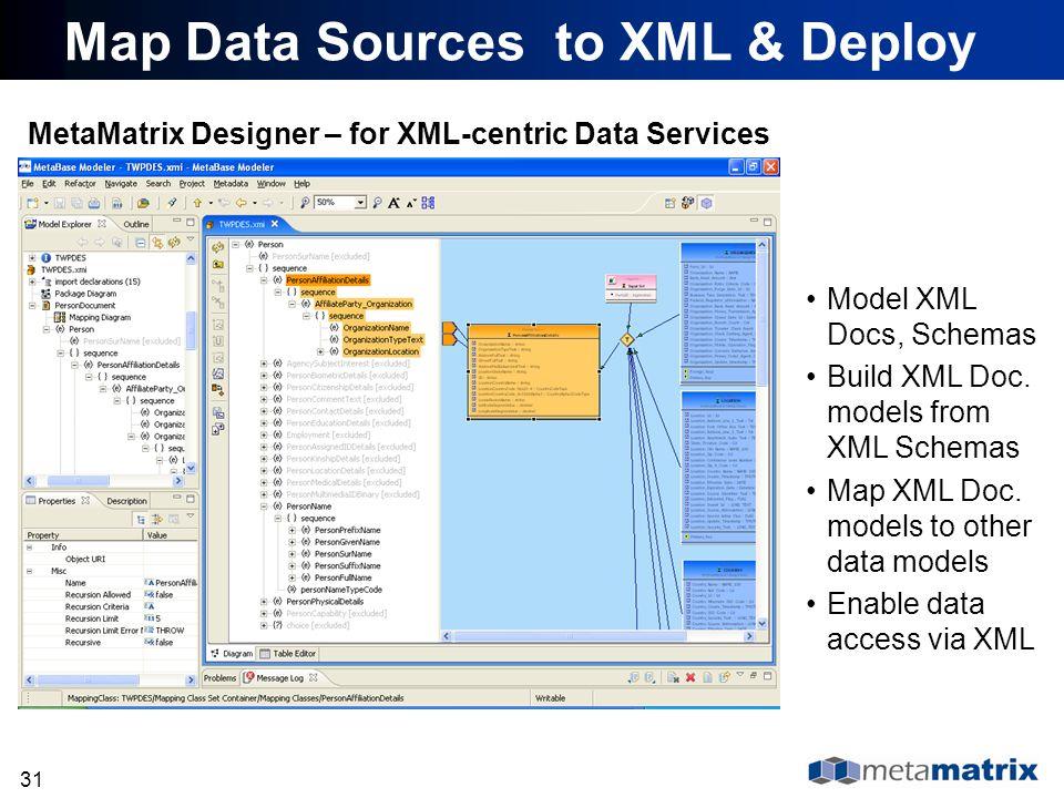 31 Model XML Docs, Schemas Build XML Doc. models from XML Schemas Map XML Doc. models to other data models Enable data access via XML Map Data Sources