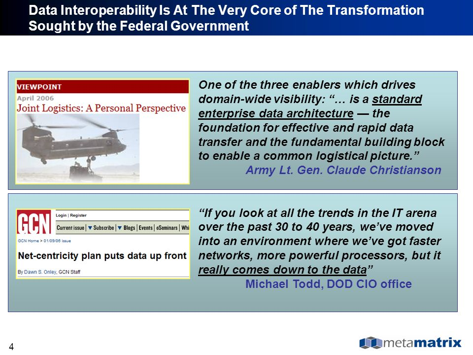 45 Ontology-Driven Integration Example Land 4 Wheel 2 Wheel Truck Bus Car Fuel Truck Cargo Truck Transportation T T T T equivalence Logical Views Physical Sources Ontology