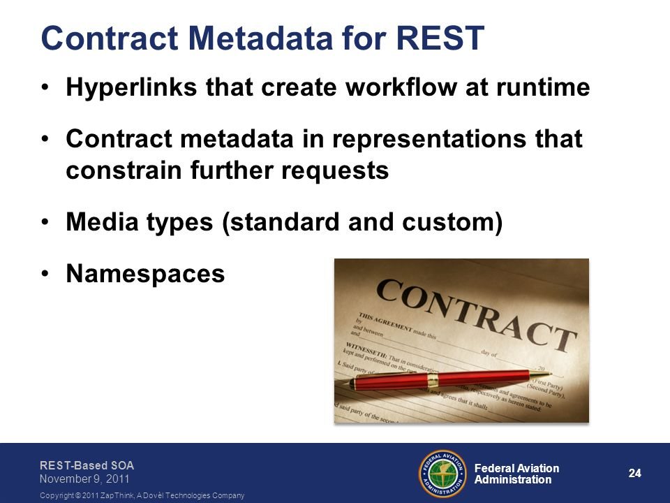 24 Federal Aviation Administration REST-Based SOA November 9, 2011 Copyright © 2011 ZapThink, A Dovèl Technologies Company Contract Metadata for REST