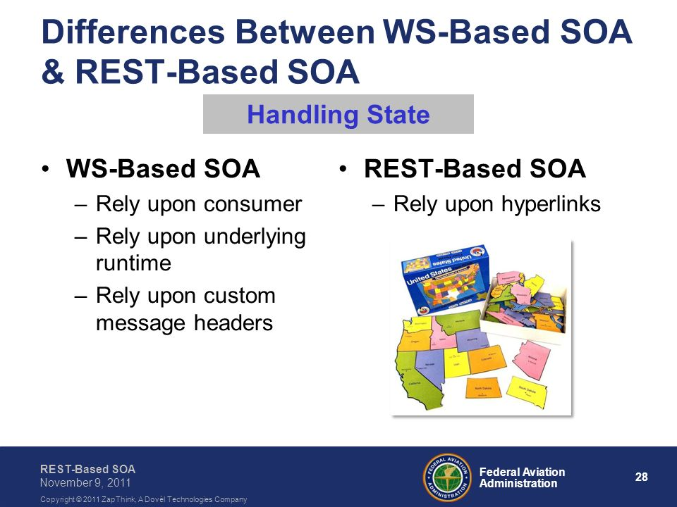 28 Federal Aviation Administration REST-Based SOA November 9, 2011 Copyright © 2011 ZapThink, A Dovèl Technologies Company Differences Between WS-Base