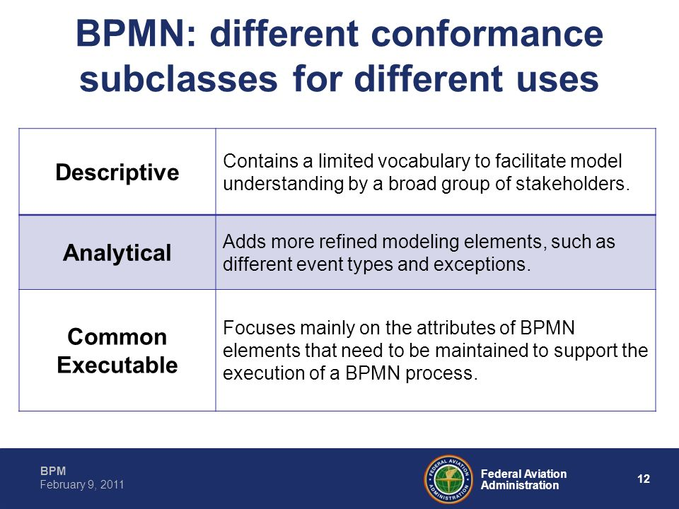 12 Federal Aviation Administration BPM February 9, 2011 BPMN: different conformance subclasses for different uses Descriptive Contains a limited vocab