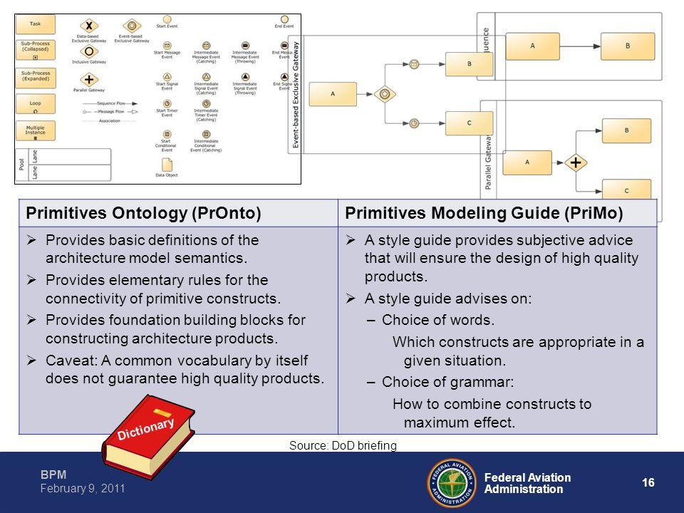 16 Federal Aviation Administration BPM February 9, 2011 Source: DoD briefing Primitives Ontology (PrOnto)Primitives Modeling Guide (PriMo) Provides ba