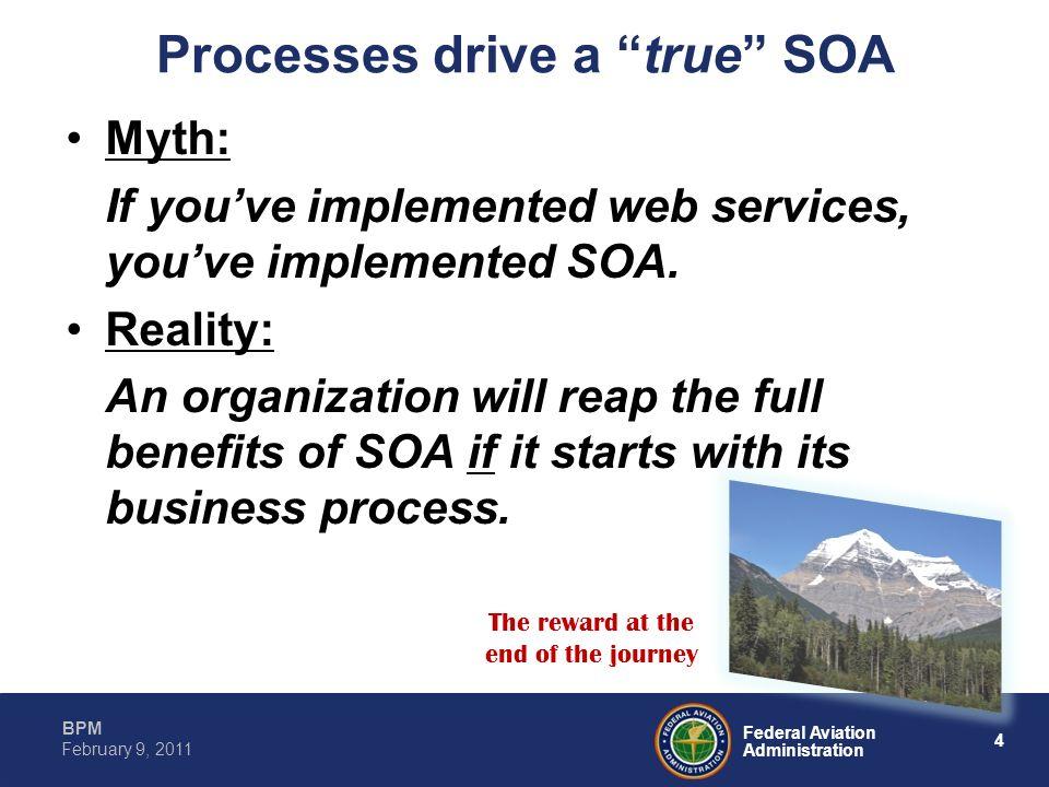 4 Federal Aviation Administration BPM February 9, 2011 Processes drive a true SOA Myth: If youve implemented web services, youve implemented SOA. Real