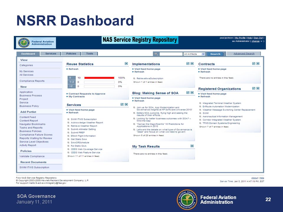 22 Federal Aviation Administration SOA Governance January 11, 2011 NSRR Dashboard