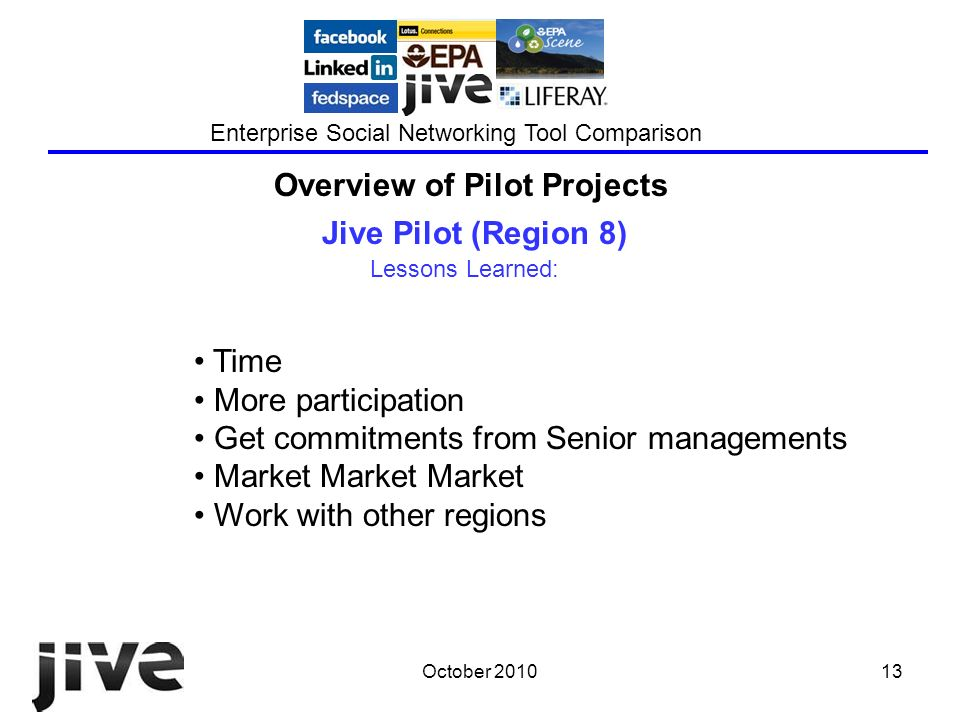 October 201013 Enterprise Social Networking Tool Comparison Lessons Learned: Overview of Pilot Projects Jive Pilot (Region 8) Time More participation Get commitments from Senior managements Market Market Market Work with other regions