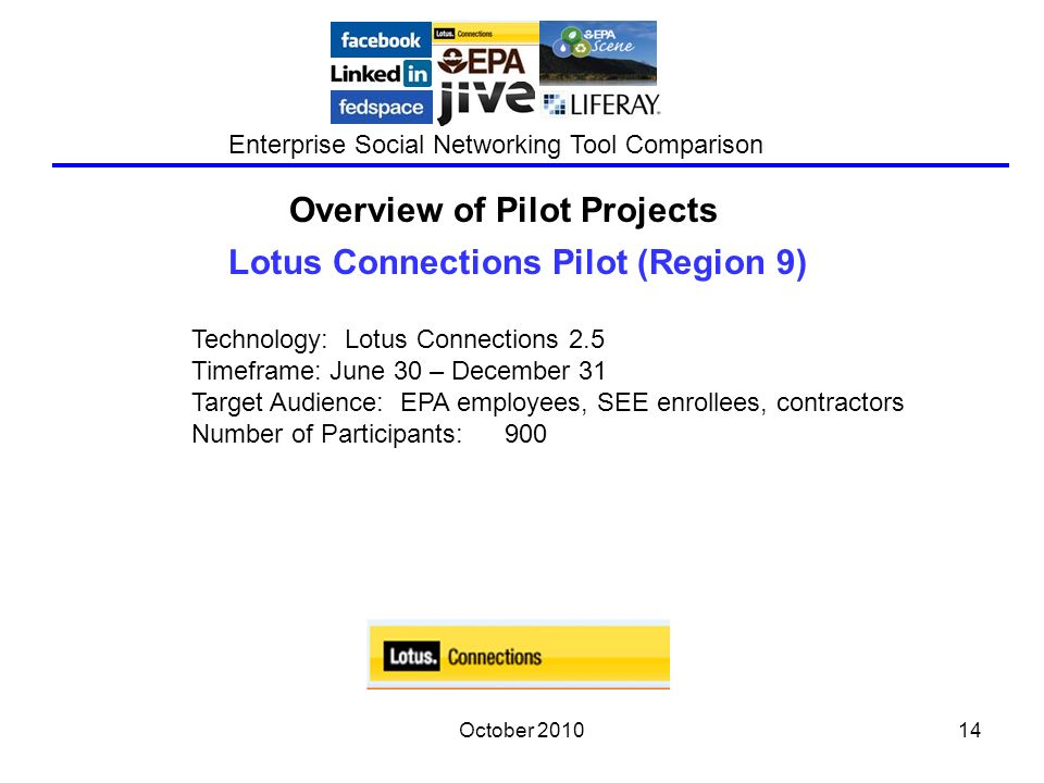 October 201014 Overview of Pilot Projects Enterprise Social Networking Tool Comparison Lotus Connections Pilot (Region 9) Technology: Lotus Connections 2.5 Timeframe: June 30 – December 31 Target Audience: EPA employees, SEE enrollees, contractors Number of Participants: 900