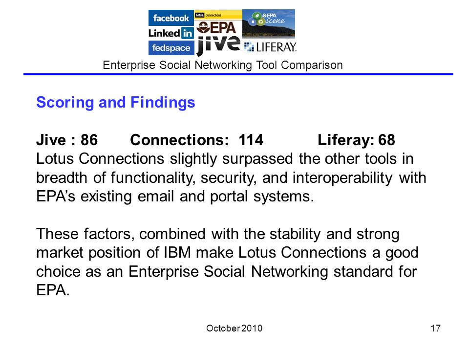 October 201017 Scoring and Findings Jive : 86Connections: 114Liferay: 68 Lotus Connections slightly surpassed the other tools in breadth of functionality, security, and interoperability with EPAs existing email and portal systems.