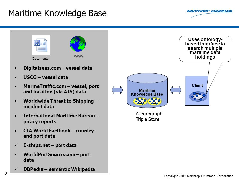 3 Maritime Knowledge Base Maritime Knowledge Base Client Documents Uses ontology- based interface to search multiple maritime data holdings WWW Digitalseas.com – vessel data USCG – vessel data MarineTraffic.com – vessel, port and location (via AIS) data Worldwide Threat to Shipping – incident data International Maritime Bureau – piracy reports CIA World Factbook – country and port data E-ships.net – port data WorldPortSource.com – port data DBPedia – semantic Wikipedia Allegrograph Triple Store Copyright 2009 Northrop Grumman Corporation