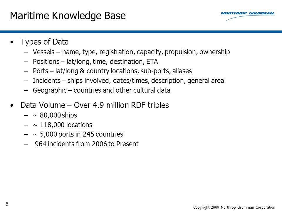 16 Maritime Knowledge Base Copyright 2009 Northrop Grumman Corporation
