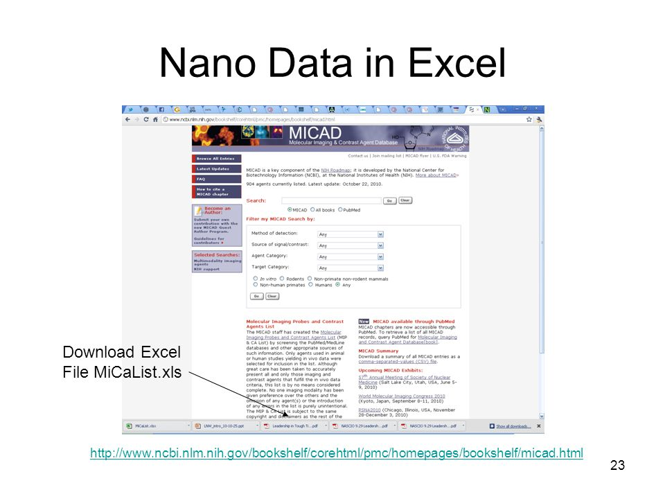 23 Nano Data in Excel http://www.ncbi.nlm.nih.gov/bookshelf/corehtml/pmc/homepages/bookshelf/micad.html Download Excel File MiCaList.xls