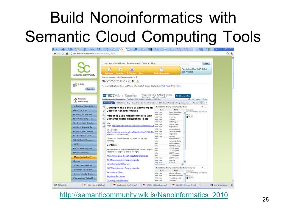 25 Build Nonoinformatics with Semantic Cloud Computing Tools http://semanticommunity.wik.is/Nanoinformatics_2010