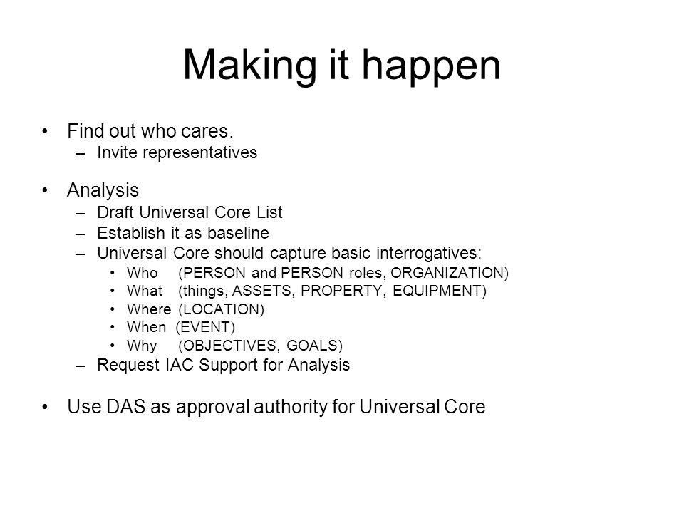 Making it happen Find out who cares. –Invite representatives Analysis –Draft Universal Core List –Establish it as baseline –Universal Core should capt