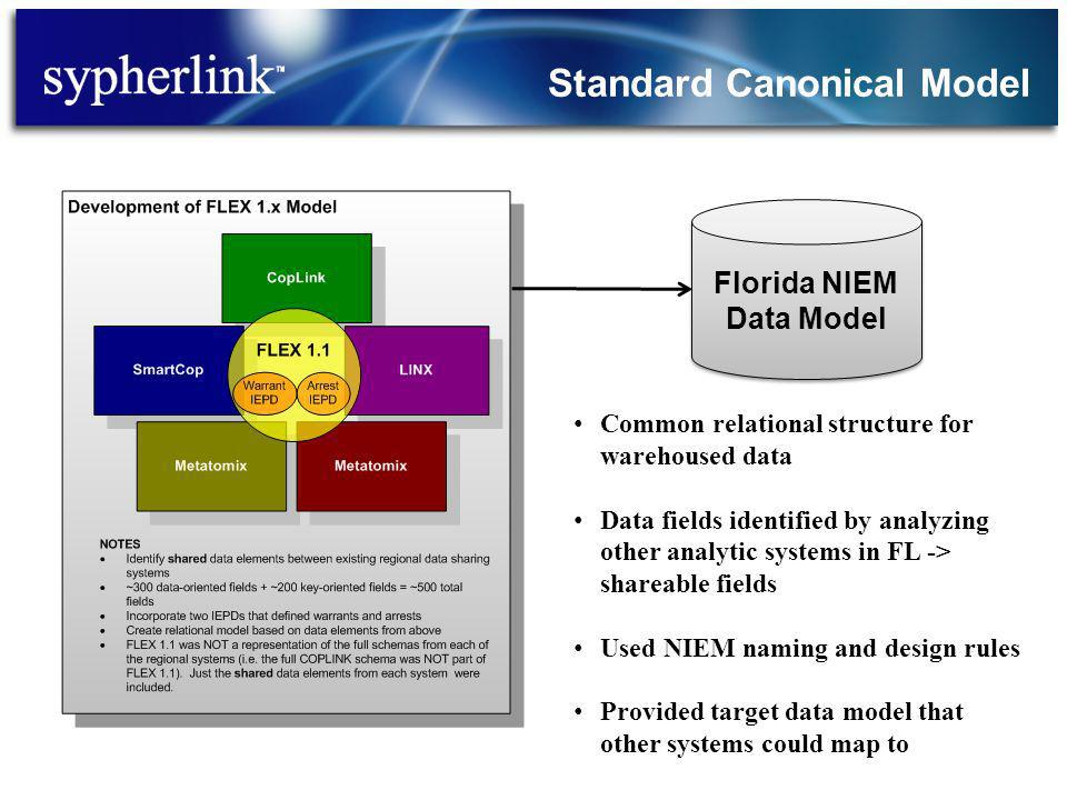Standard Canonical Model Florida NIEM Data Model Florida NIEM Data Model Common relational structure for warehoused data Data fields identified by ana