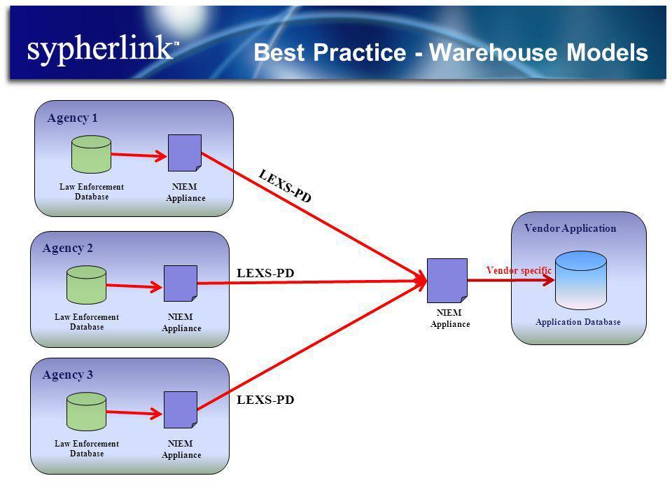 Agency 2 Agency 1 Vendor Application Best Practice - Warehouse Models Application Database LEXS-PD Vendor specific LEXS-PD Law Enforcement Database NI