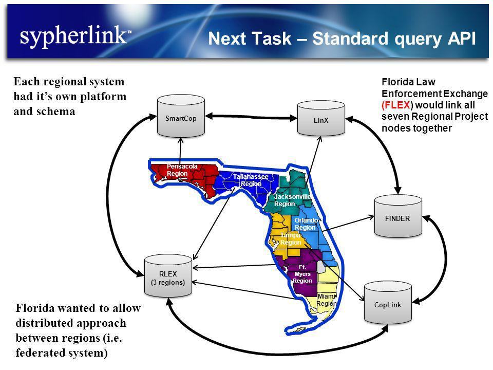 Next Task – Standard query API RLEX (3 regions) RLEX (3 regions) Tallahassee Region Ft.